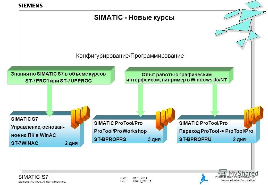 Date:01.10.2014 File:PRO1_20E.11 SIMATIC S7 Siemens AG 1999. All rights reserved. Information and Training Center Knowledge for Automation SIMATIC S7 Управление, основан- ное на ПК в WinAC ST-7WINAC2 дня SIMATIC ProTool/Pro ProTool/Pro Workshop ST-BP