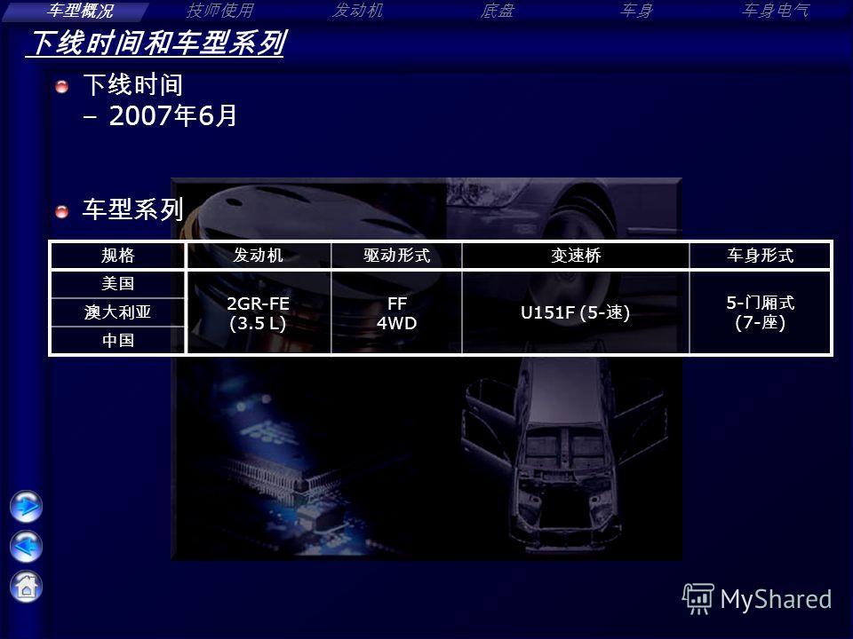 1 –2007 6 2GR-FE (3.5 L) FF 4WD U151F (5- ) 5- (7- )