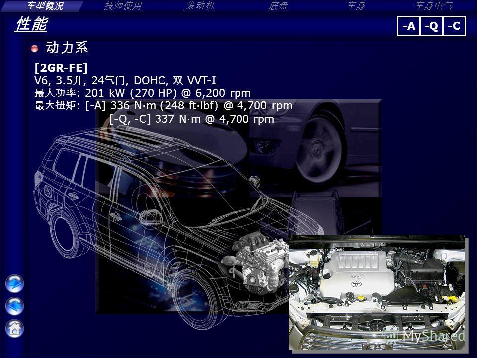 5 [2GR-FE] V6, 3.5, 24, DOHC, VVT-I : 201 kW (270 HP) @ 6,200 rpm : [-A] 336 N·m (248 ft·lbf) @ 4,700 rpm [-Q, -C] 337 N·m @ 4,700 rpm -A-Q-C