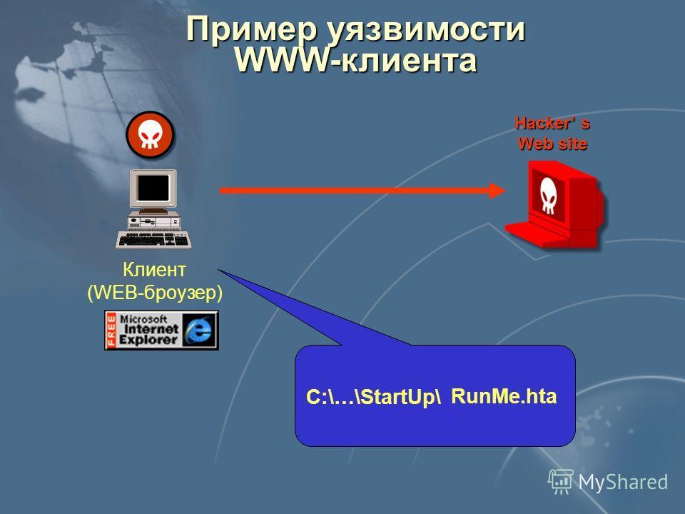 Уязвимости приложений на примере WWW-службы Клиент (WEB-броузер) HTTP-сервер Протокол обмена HTTP/1.0 HTTP/1.1