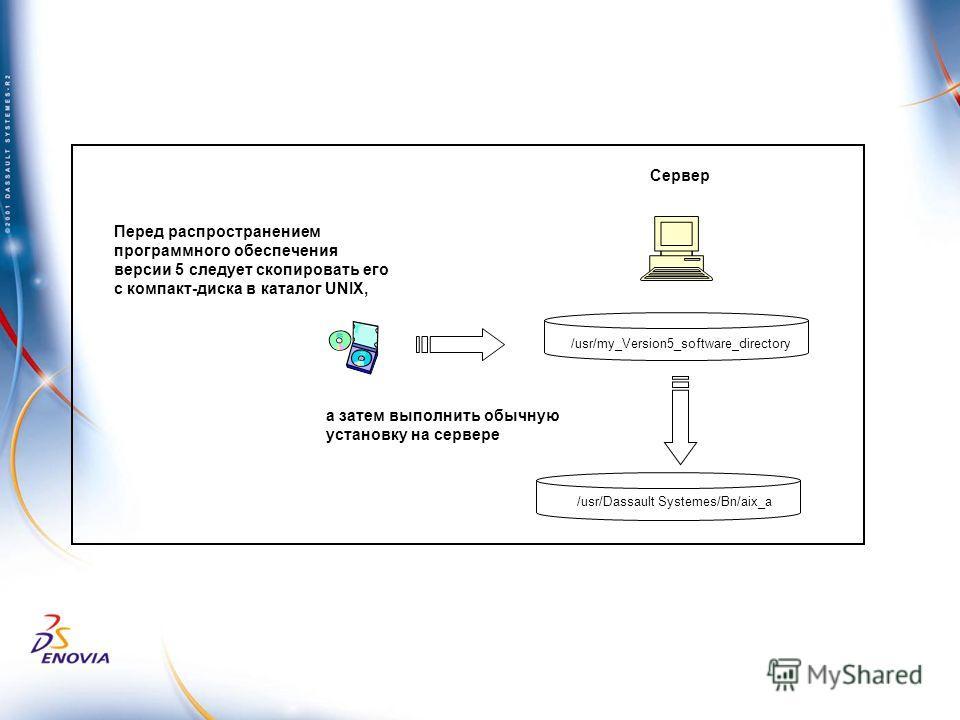 Перед распространением программного обеспечения версии 5 следует скопировать его с компакт-диска в каталог UNIX, а затем выполнить обычную установку на сервере /usr/my_Version5_software_directory Сервер /usr/Dassault Systemes/Bn/aix_a
