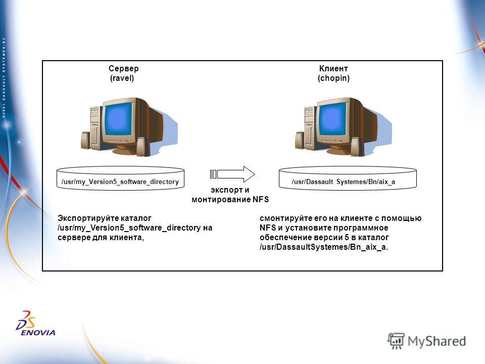 Экспортируйте каталог /usr/my_Version5_software_directory на сервере для клиента, смонтируйте его на клиенте с помощью NFS и установите программное обеспечение версии 5 в каталог /usr/DassaultSystemes/Bn_aix_a. /usr/my_Version5_software_directory /us
