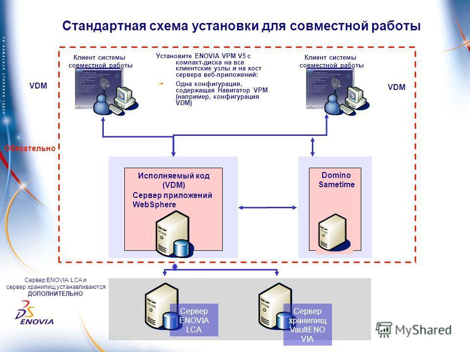 Установите ENOVIA VPM V5 с компакт-диска на все клиентские узлы и на хост сервера веб-приложений: Одна конфигурация, содержащая Навигатор VPM (например, конфигурация VDM) Стандартная схема установки для совместной работы Domino Sametime Сервер ENOVIA