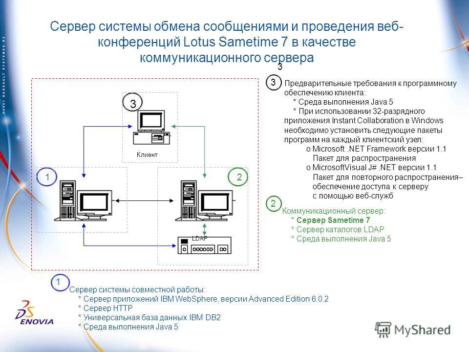 Сервер системы обмена сообщениями и проведения веб- конференций Lotus Sametime 7 в качестве коммуникационного сервера Клиент 21 LDAP 3 Сервер системы совместной работы: * Сервер приложений IBM WebSphere, версии Advanced Edition 6.0.2 * Сервер HTTP *