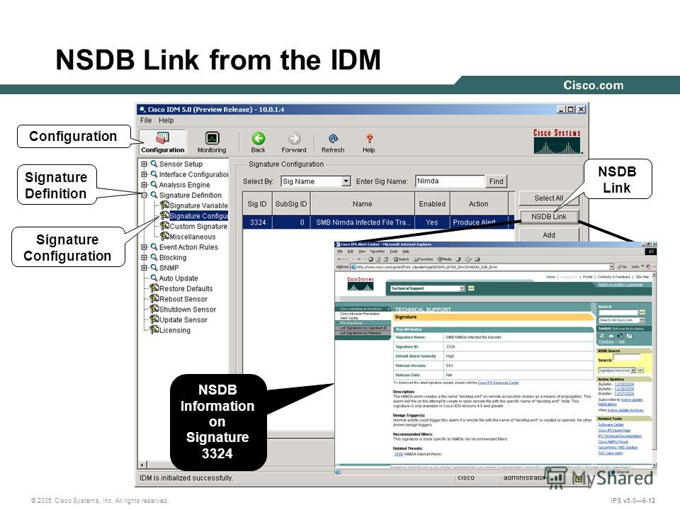 © 2005 Cisco Systems, Inc. All rights reserved. IPS v5.06-12 NSDB Link from the IDM NSDB Link Signature Definition Configuration Signature Configuration NSDB Information on Signature 3324