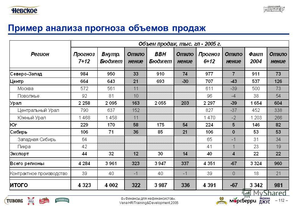 «Финансы для нефинансистов». Vena HR/Training&Development,2005 – 112 – Пример анализа прогноза объемов продаж