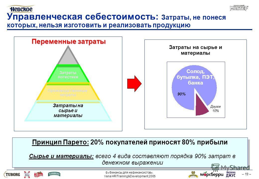 «Финансы для нефинансистов». Vena HR/Training&Development,2005 – 19 – Переменные затраты Управленческая себестоимость: Затраты, не понеся которых, нельзя изготовить и реализовать продукцию Принцип Парето: 20% покупателей приносят 80% прибыли Сырье и