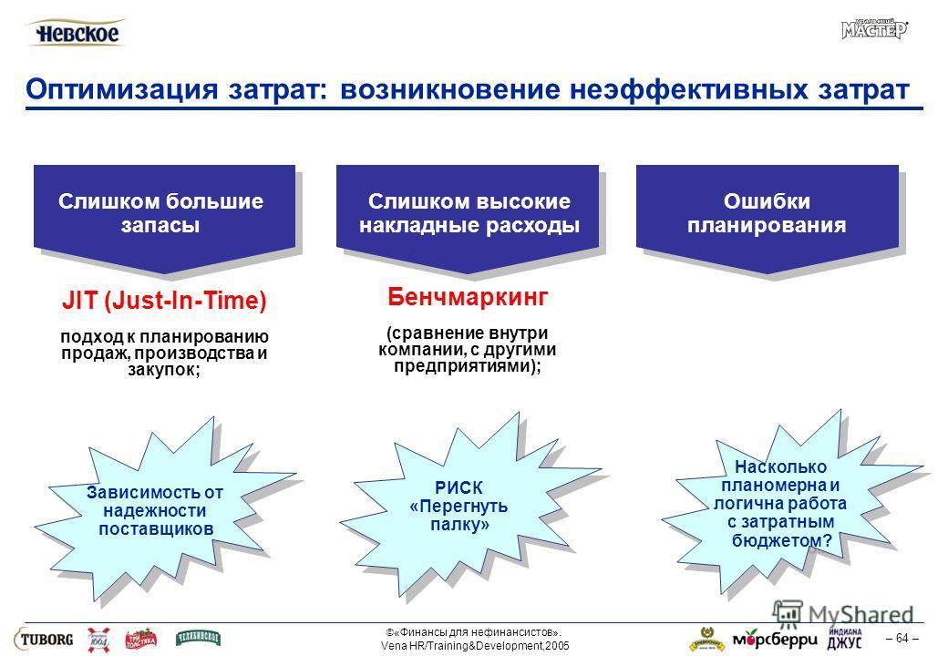 «Финансы для нефинансистов». Vena HR/Training&Development,2005 – 64 – Оптимизация затрат: возникновение неэффективных затрат Слишком большие запасы Слишком высокие накладные расходы Ошибки планирования JIT (Just-In-Time) подход к планированию продаж,