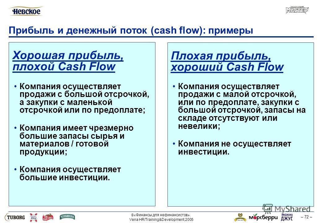 «Финансы для нефинансистов». Vena HR/Training&Development,2005 – 72 – Прибыль и денежный поток (cash flow): примеры Хорошая прибыль, плохой Cash Flow Плохая прибыль, хороший Cash Flow Компания осуществляет продажи с большой отсрочкой, а закупки с мал