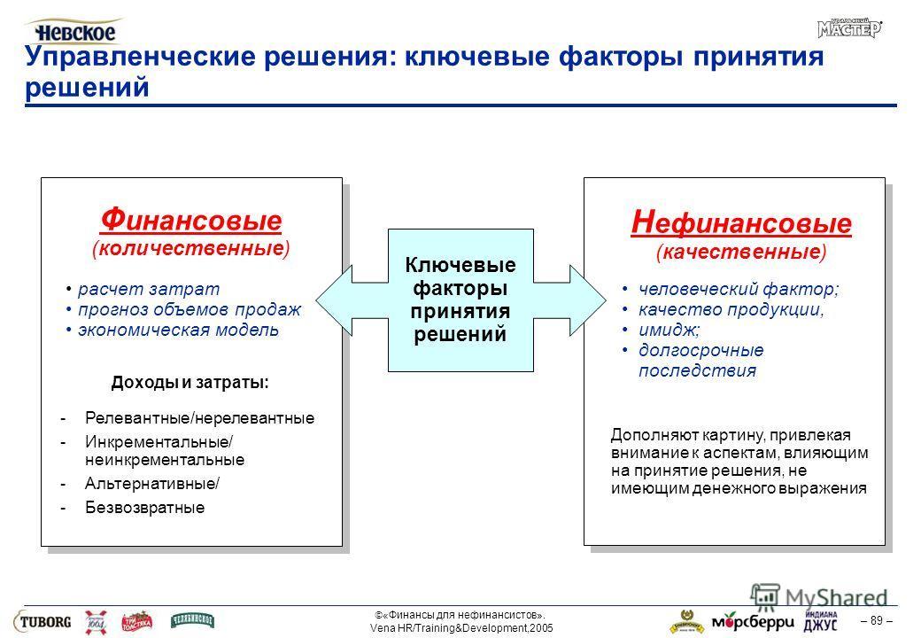 «Финансы для нефинансистов». Vena HR/Training&Development,2005 – 89 – Управленческие решения: ключевые факторы принятия решений Н ефинансовые (качественные) Ключевые факторы принятия решений расчет затрат прогноз объемов продаж экономическая модель ч