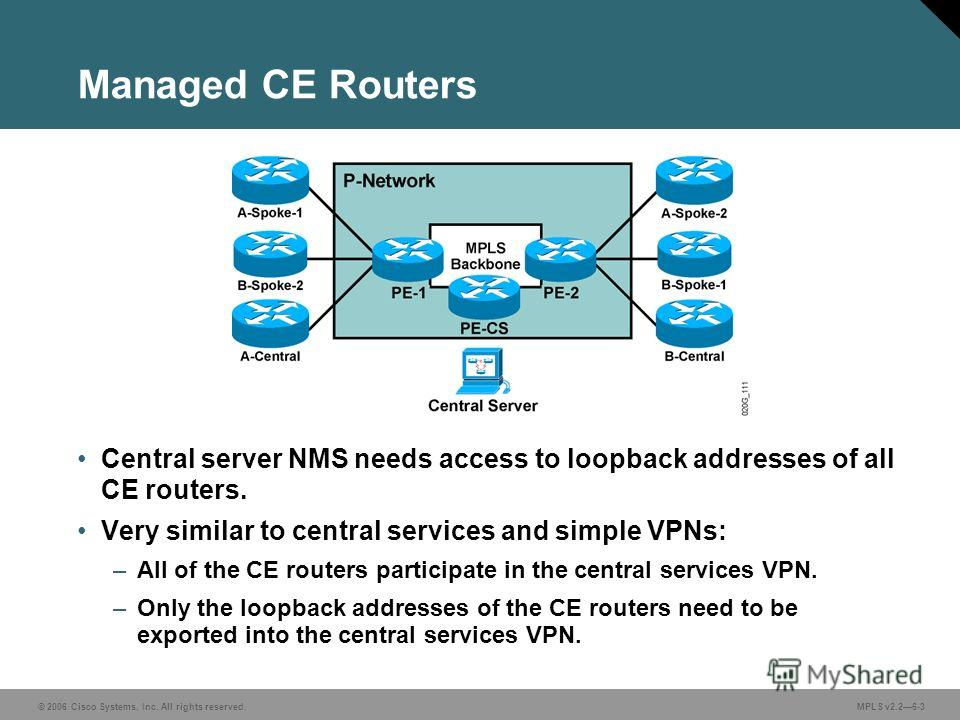 © 2006 Cisco Systems, Inc. All rights reserved. MPLS v2.26-3 Central server NMS needs access to loopback addresses of all CE routers. Very similar to central services and simple VPNs: –All of the CE routers participate in the central services VPN. –O