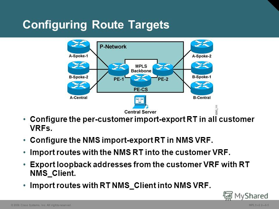 © 2006 Cisco Systems, Inc. All rights reserved. MPLS v2.26-5 Configure the per-customer import-export RT in all customer VRFs. Configure the NMS import-export RT in NMS VRF. Import routes with the NMS RT into the customer VRF. Export loopback address