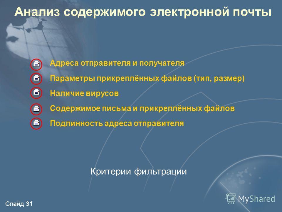 Слайд 30 Анализ содержимого (Content Security) Рабочие станции Почтовый сервер Проверка содержимого