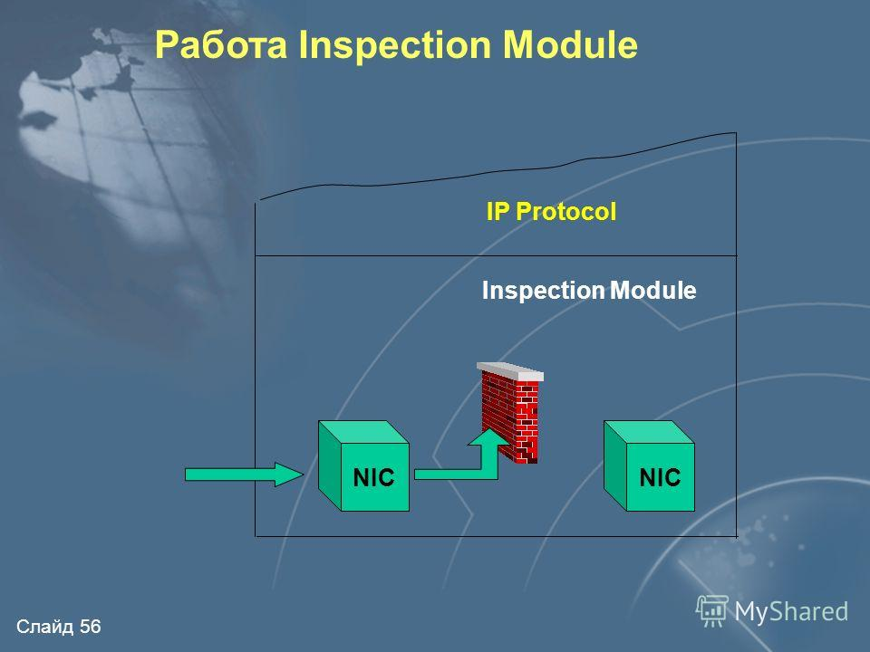 Слайд 55 Компоненты Inspection Module Драйвер сетевого адаптера Inspection Module Kernel Attachment Kernel Virtual Machine Kernel Address Translation