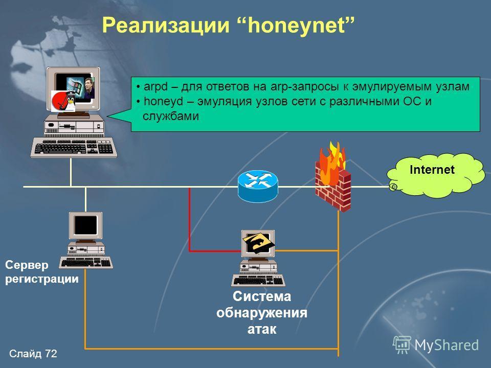 Слайд 71 Internet Blackhole detectors + honeynet Внутренняя сеть Неиспользуемая (но маршрутизируемая) подсеть Основное назначение: обнаружение «червей» DMZ