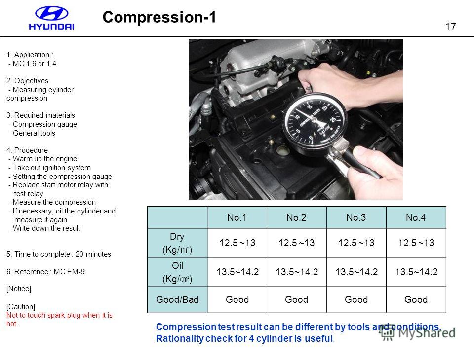 17 Compression-1 1. Application : - MC 1.6 or 1.4 2. Objectives - Measuring cylinder compression 3. Required materials - Compression gauge - General tools 4. Procedure - Warm up the engine - Take out ignition system - Setting the compression gauge -