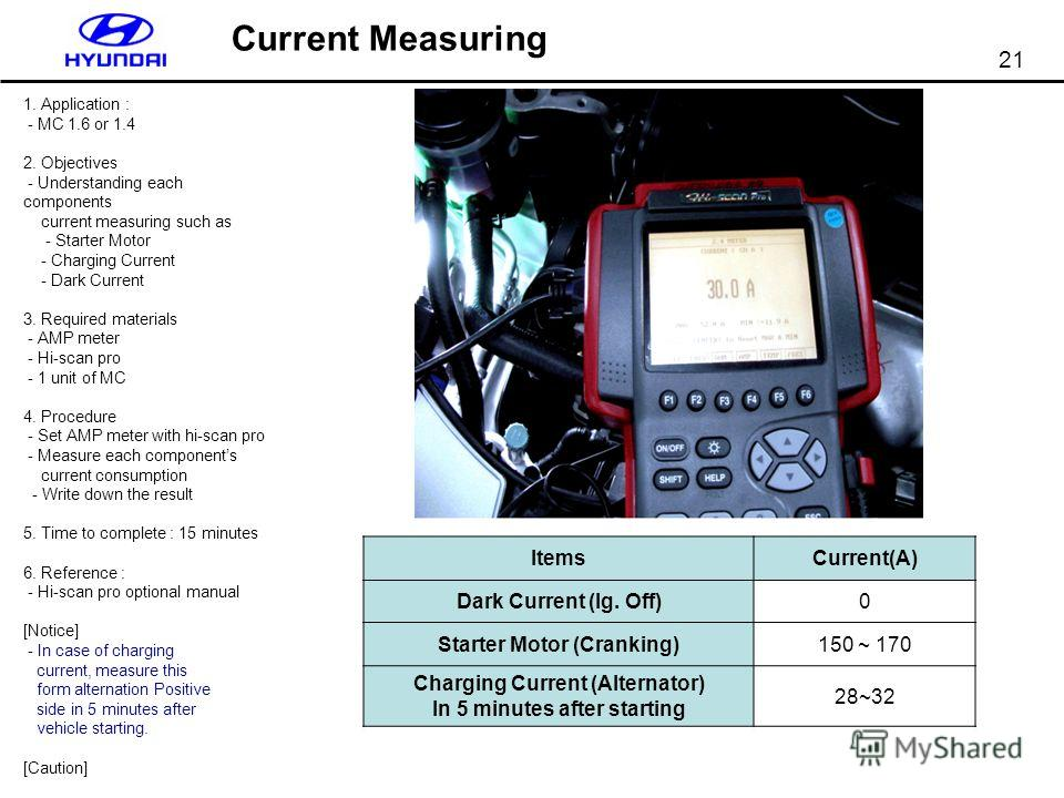 21 Current Measuring 1. Application : - MC 1.6 or 1.4 2. Objectives - Understanding each components current measuring such as - Starter Motor - Charging Current - Dark Current 3. Required materials - AMP meter - Hi-scan pro - 1 unit of MC 4. Procedur