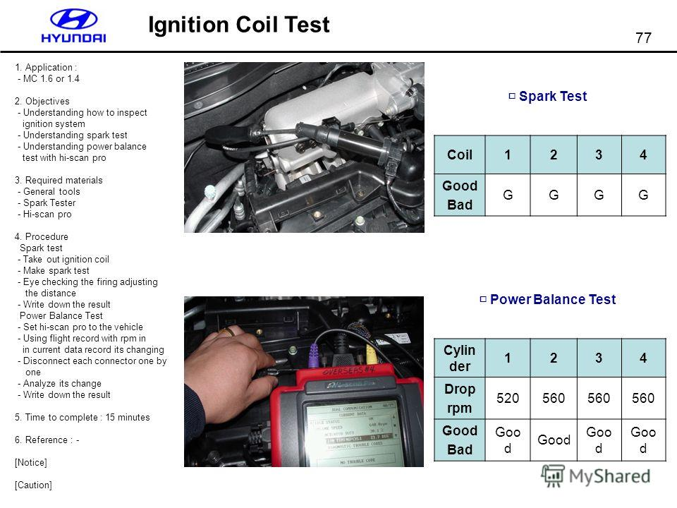 77 Ignition Coil Test 1. Application : - MC 1.6 or 1.4 2. Objectives - Understanding how to inspect ignition system - Understanding spark test - Understanding power balance test with hi-scan pro 3. Required materials - General tools - Spark Tester -