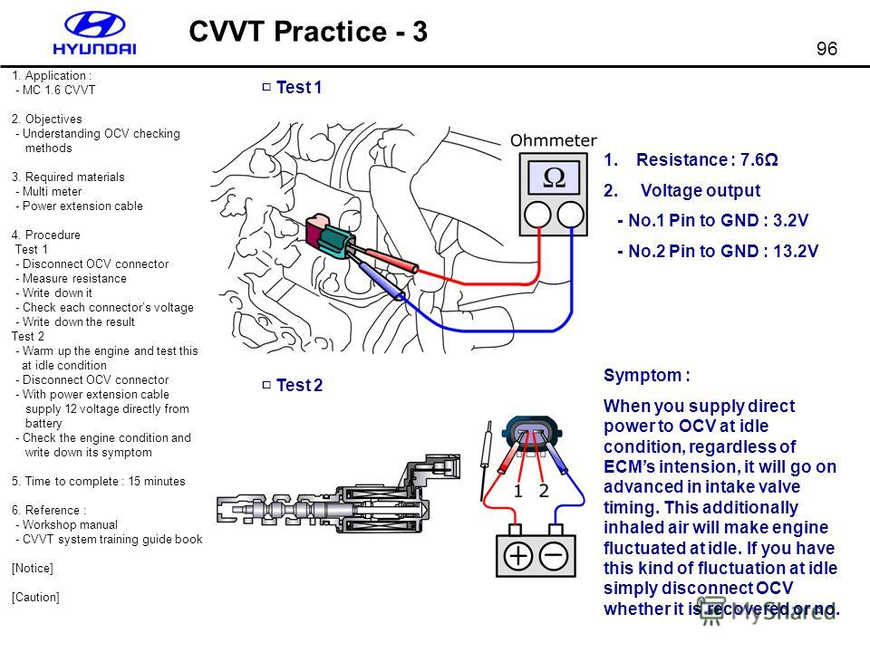 96 CVVT Practice - 3 1. Application : - MC 1.6 CVVT 2. Objectives - Understanding OCV checking methods 3. Required materials - Multi meter - Power extension cable 4. Procedure Test 1 - Disconnect OCV connector - Measure resistance - Write down it - C