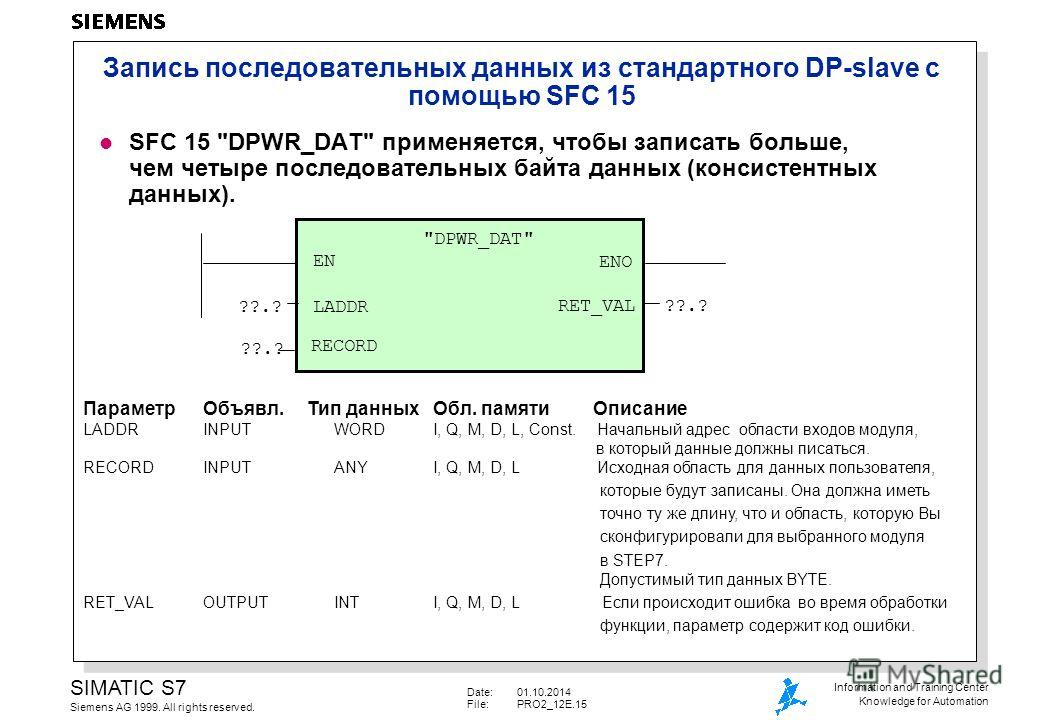 Date:01.10.2014 File:PRO2_12E.15 SIMATIC S7 Siemens AG 1999. All rights reserved. Information and Training Center Knowledge for Automation Запись последовательных данных из стандартного DP-slave с помощью SFC 15