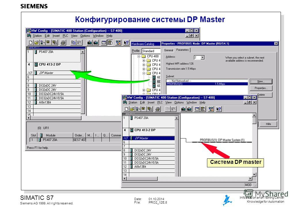 Date:01.10.2014 File:PRO2_12E.8 SIMATIC S7 Siemens AG 1999. All rights reserved. Information and Training Center Knowledge for Automation Конфигурирование системы DP Master Система DP master