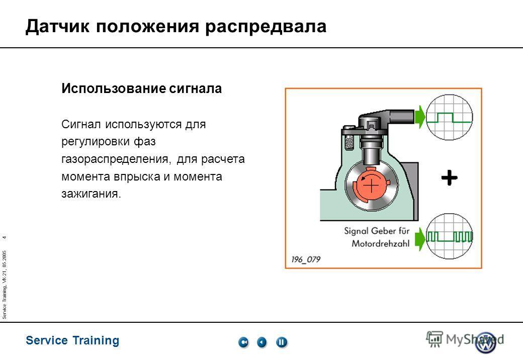 Service Training 4 Service Training, VK-21, 05.2005 Датчик положения распредвала Использование сигнала Сигнал используются для регулировки фаз газораспределения, для расчета момента впрыска и момента зажигания.