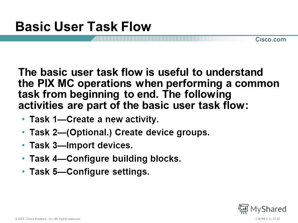 © 2003, Cisco Systems, Inc. All rights reserved. CSFPA 3.117-23 Basic User Task Flow The basic user task flow is useful to understand the PIX MC operations when performing a common task from beginning to end. The following activities are part of the