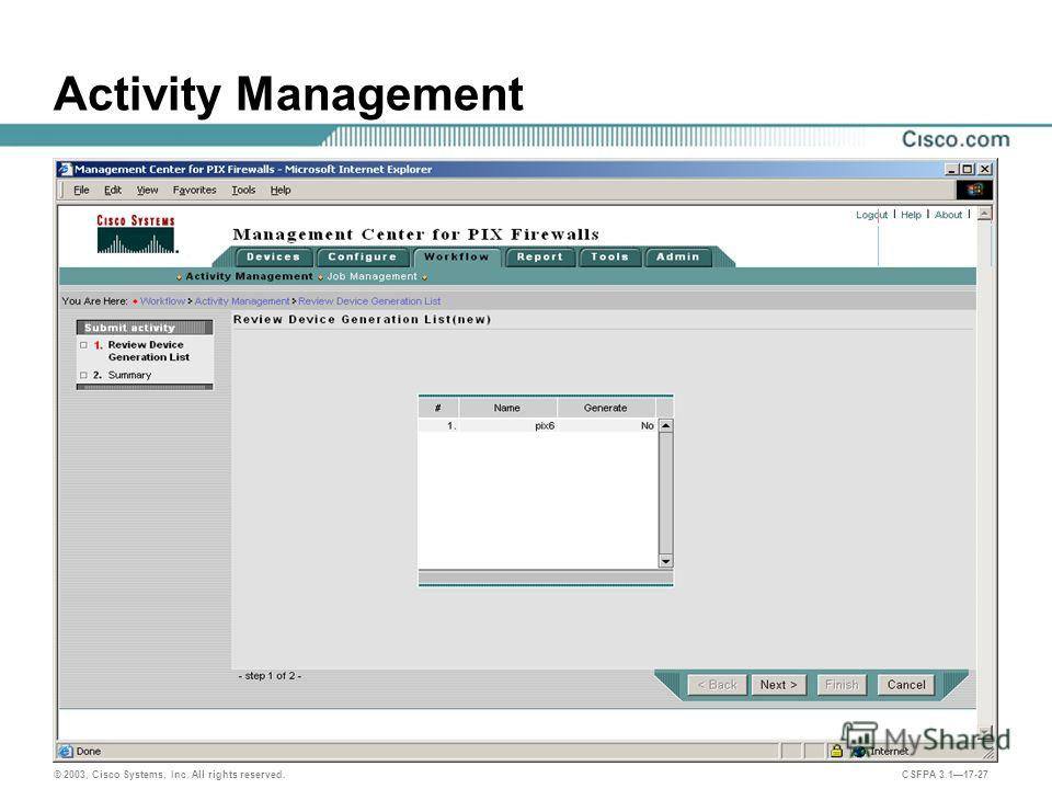 © 2003, Cisco Systems, Inc. All rights reserved. CSFPA 3.117-27 Activity Management