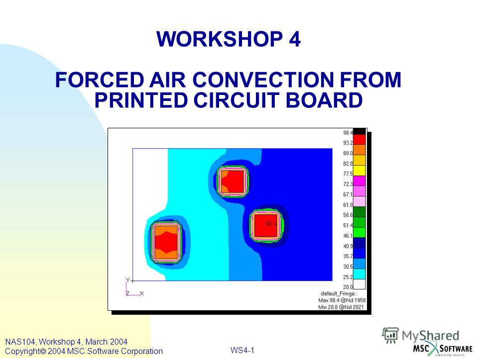 WS4-1 WORKSHOP 4 FORCED AIR CONVECTION FROM PRINTED CIRCUIT BOARD NAS104, Workshop 4, March 2004 Copyright 2004 MSC.Software Corporation