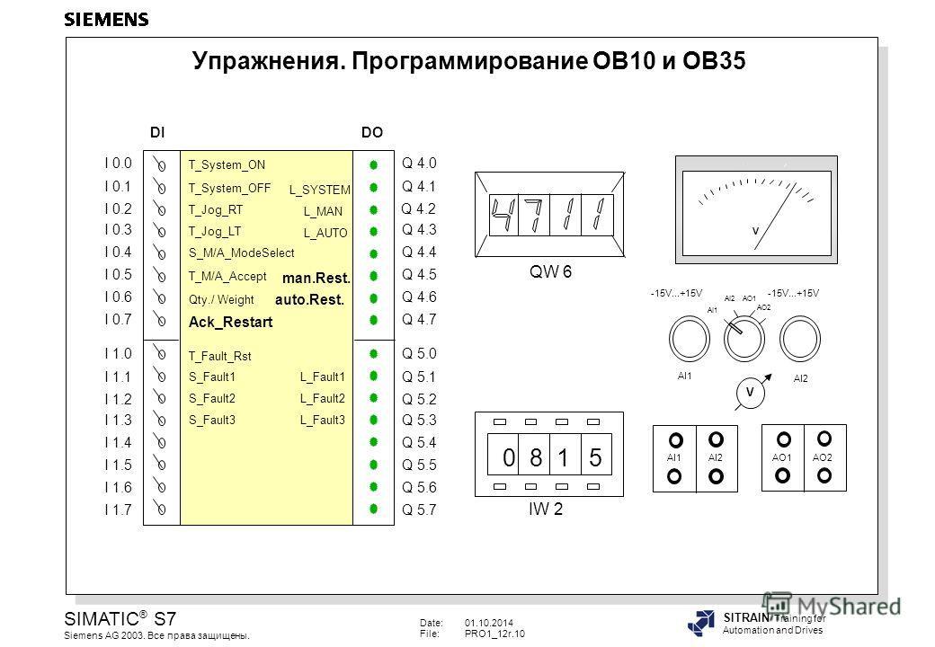 Date:01.10.2014 File:PRO1_12r.10 SIMATIC ® S7 Siemens AG 2003. Все права защищены. SITRAIN Training for Automation and Drives Упражнения. Программирование OB10 и ОВ35 V AI1AI2AO1AO2 AI2 AI1 -15V...+15V AI1 AI2 AO1 AO2 V DI I 0.0 I 0.1 I 0.2 I 0.3 I 0