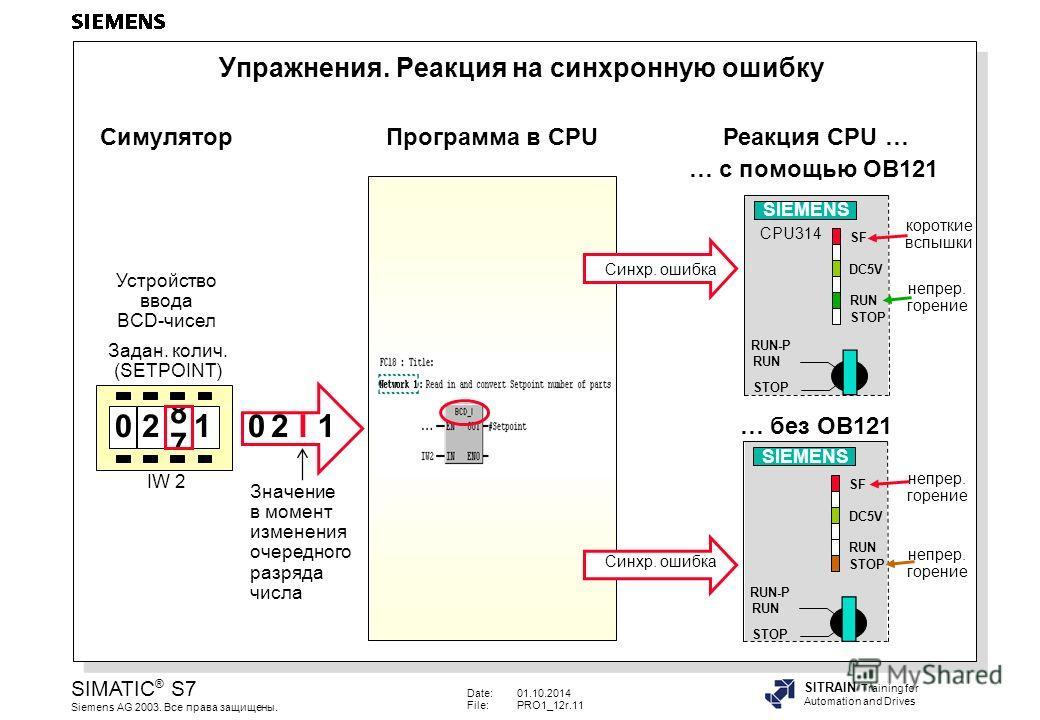 Date:01.10.2014 File:PRO1_12r.11 SIMATIC ® S7 Siemens AG 2003. Все права защищены. SITRAIN Training for Automation and Drives Упражнения. Реакция на синхронную ошибку Задан. колич. (SETPOINT) IW 2 7 8 021 Устройство ввода BCD-чисел Реакция CPU …Прогр