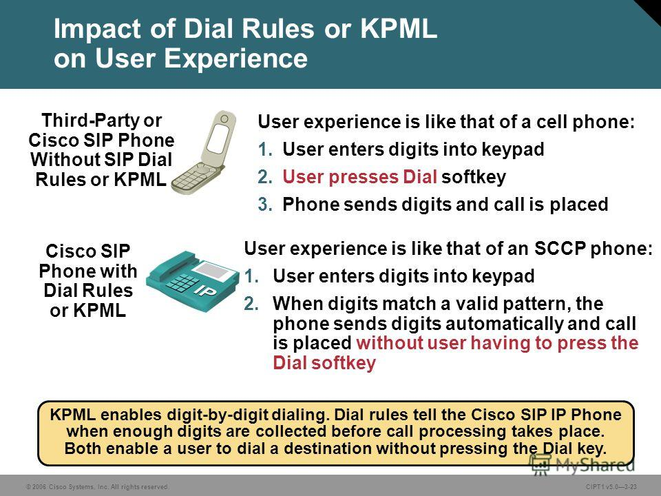 © 2006 Cisco Systems, Inc. All rights reserved. CIPT1 v5.03-23 Impact of Dial Rules or KPML on User Experience User experience is like that of a cell phone: 1. User enters digits into keypad 2. User presses Dial softkey 3. Phone sends digits and call