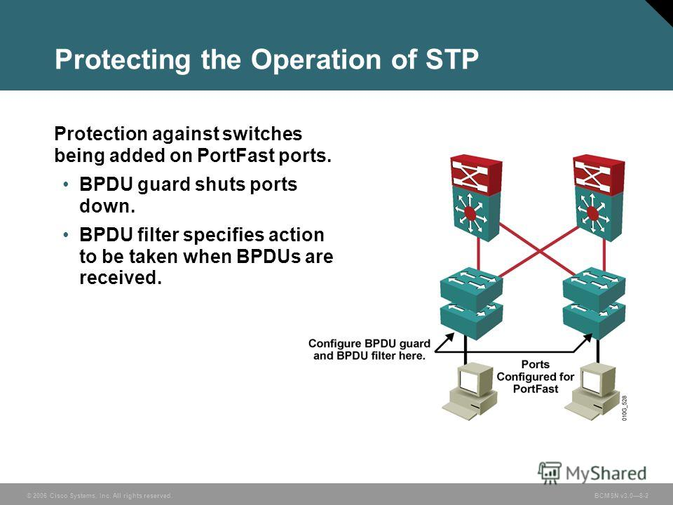 © 2006 Cisco Systems, Inc. All rights reserved. BCMSN v3.08-2 Protecting the Operation of STP Protection against switches being added on PortFast ports. BPDU guard shuts ports down. BPDU filter specifies action to be taken when BPDUs are received.