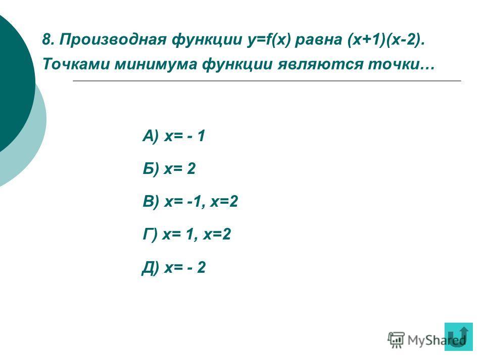 7. На рисунке изображён график производной функции y=f(x). Сколько точек максимума имеет эта функция?