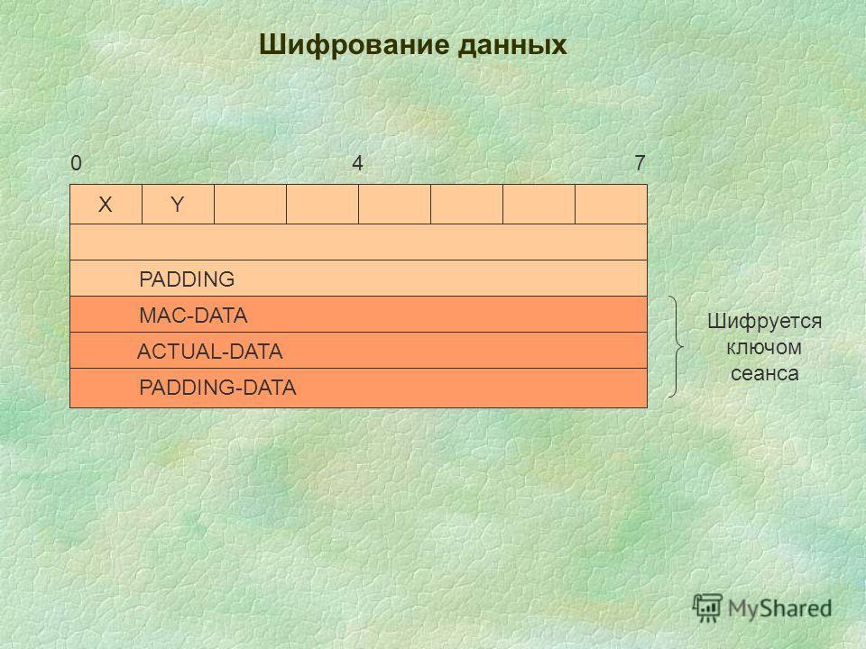 Шифрование данных ХY PADDING MAC-DATA ACTUAL-DATA PADDING-DATA 047 Шифруется ключом сеанса