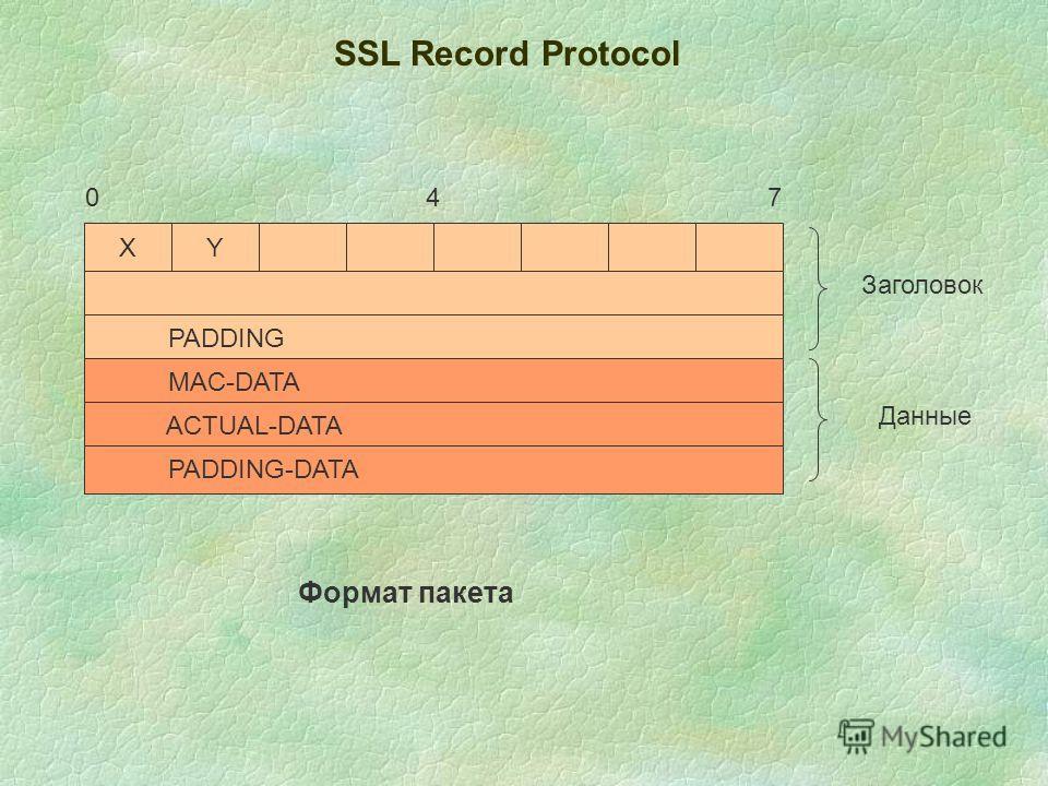 SSL Record Protocol ХY PADDING MAC-DATA ACTUAL-DATA PADDING-DATA 047 Заголовок Данные Формат пакета