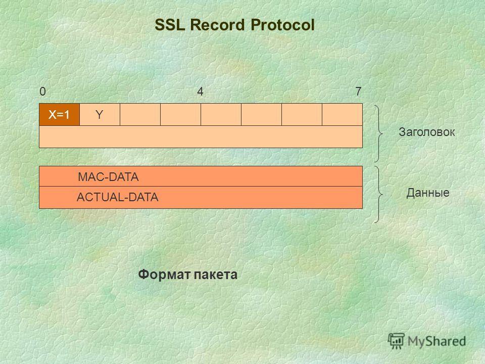 SSL Record Protocol Х=1Y MAC-DATA ACTUAL-DATA 047 Заголовок Данные Формат пакета