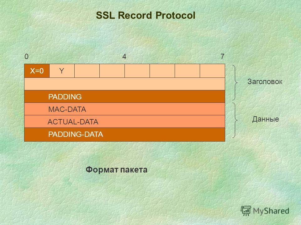SSL Record Protocol Х=0Y PADDING MAC-DATA ACTUAL-DATA PADDING-DATA 047 Заголовок Данные Формат пакета