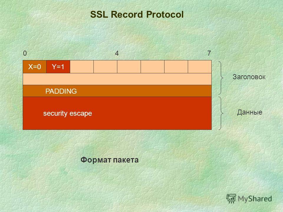 SSL Record Protocol Х=0Y=1 PADDING security escape 047 Заголовок Данные Формат пакета
