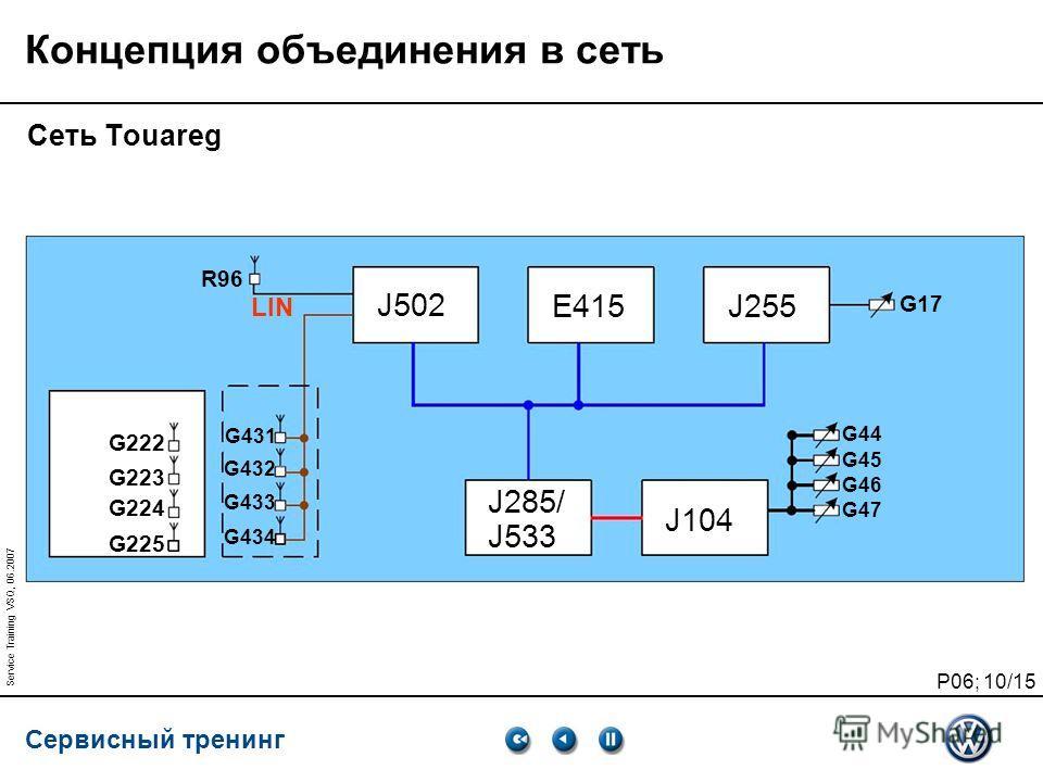 Сервисный тренинг P06; 10/15 Service Training VSQ, 06.2007 Концепция объединения в сеть Сеть Touareg J502 E415J255 J285/ J533 J104 G44 G45 G46 G47 G17 R96 G431 G432 G434 G433 G222 G223 G224 G225 LIN
