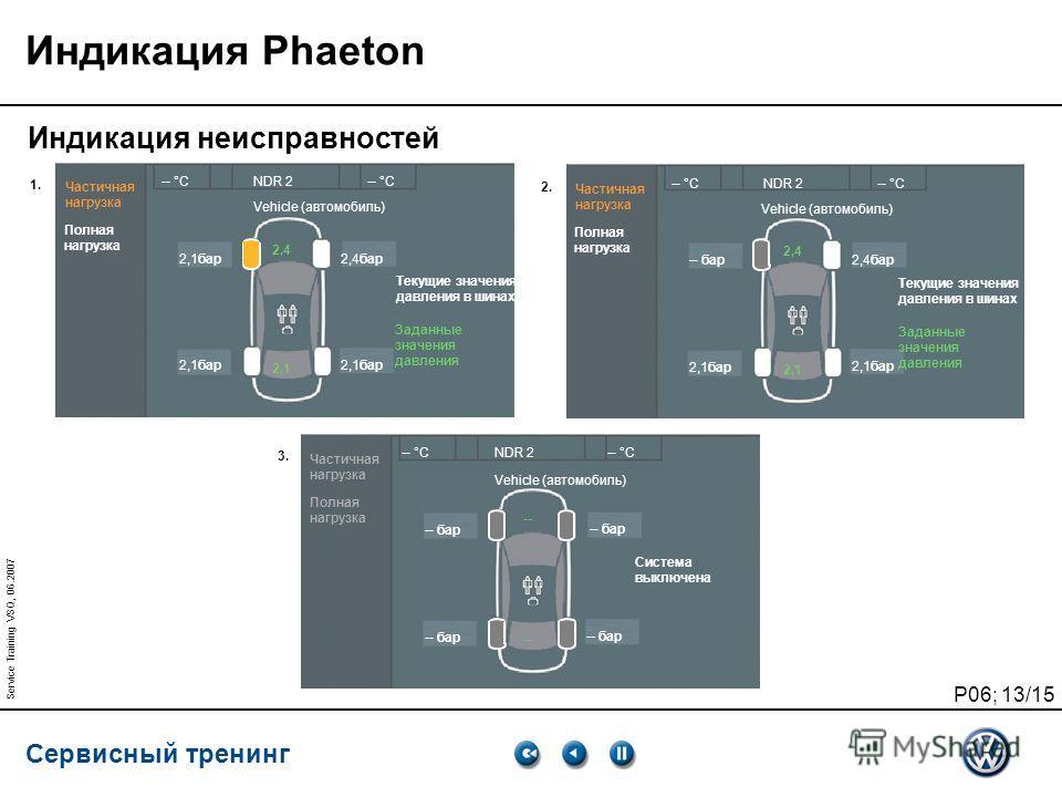 Сервисный тренинг P06; 13/15 Service Training VSQ, 06.2007 Индикация Phaeton Индикация неисправностей 3. NDR 2-- °C 2,4 бар 2,1 бар -- °C Частичная нагрузка Полная нагрузка 2,1 бар 2,4 2,1 Vehicle (автомобиль) 1. Текущие значения давления в шинах Зад