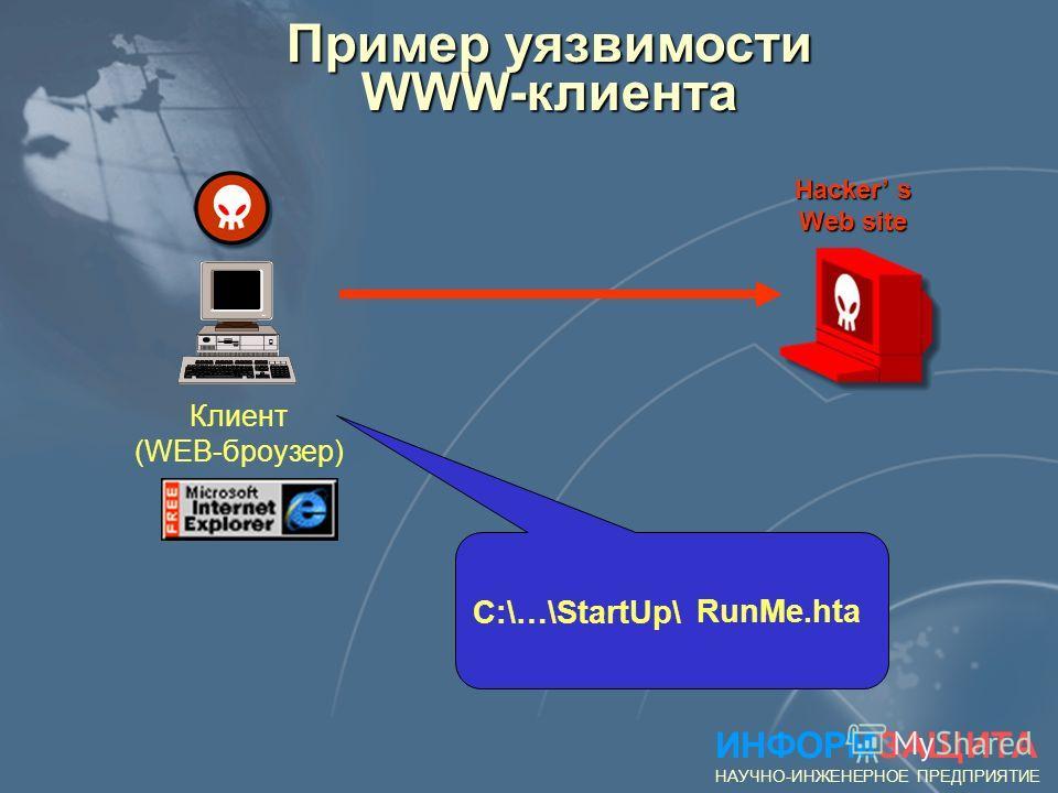 Реализация WWW-службы ИНФОРМЗАЩИТА НАУЧНО-ИНЖЕНЕРНОЕ ПРЕДПРИЯТИЕ Клиент (WEB-броузер) HTTP-сервер Протокол обмена HTTP/1.0 HTTP/1.1