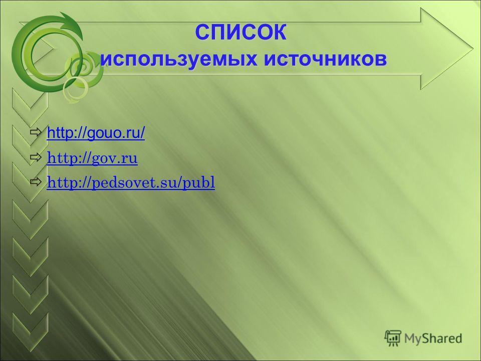 СПИСОК используемых источников http://gouo.ru/ http://gov.ru http://pedsovet.su/publ