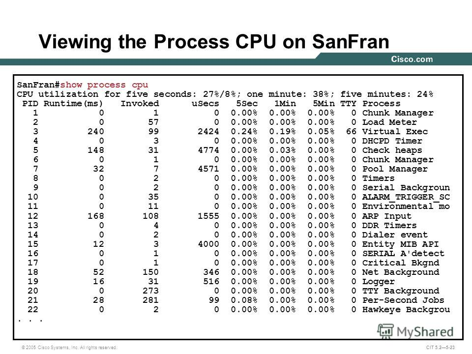 © 2005 Cisco Systems, Inc. All rights reserved. CIT 5.25-23 SanFran#show process cpu CPU utilization for five seconds: 27%/8%; one minute: 38%; five minutes: 24% PID Runtime(ms) Invoked uSecs 5Sec 1Min 5Min TTY Process 1 0 1 0 0.00% 0.00% 0.00% 0 Chu