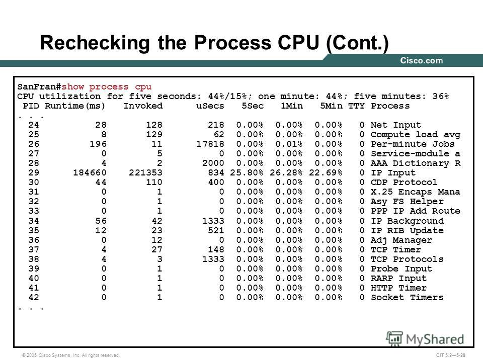 © 2005 Cisco Systems, Inc. All rights reserved. CIT 5.25-28 SanFran#show process cpu CPU utilization for five seconds: 44%/15%; one minute: 44%; five minutes: 36% PID Runtime(ms) Invoked uSecs 5Sec 1Min 5Min TTY Process... 24 28 128 218 0.00% 0.00% 0