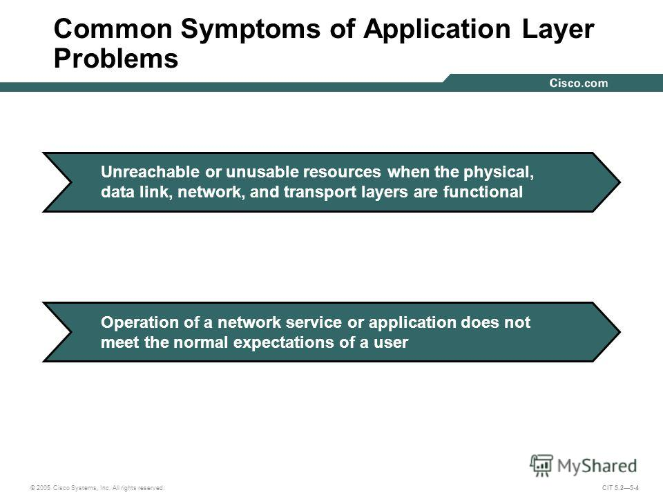 © 2005 Cisco Systems, Inc. All rights reserved. CIT 5.25-4 Common Symptoms of Application Layer Problems Unreachable or unusable resources when the physical, data link, network, and transport layers are functional Operation of a network service or ap