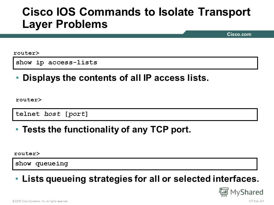 © 2005 Cisco Systems, Inc. All rights reserved. CIT 5.25-7 show ip access-lists router> Displays the contents of all IP access lists. telnet host [port] Tests the functionality of any TCP port. router> show queueing Lists queueing strategies for all
