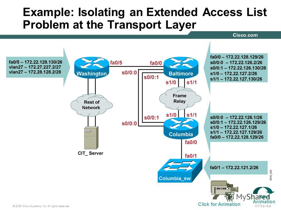 © 2005 Cisco Systems, Inc. All rights reserved. CIT 5.25-9 Next Animation Click for Animation Example: Isolating an Extended Access List Problem at the Transport Layer