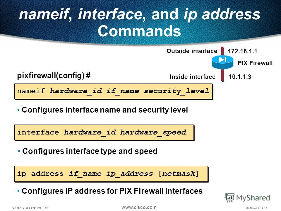 © 1999, Cisco Systems, Inc. www.cisco.com MCNSv2.05-19 nameif, interface, and ip address Commands interface hardware_id hardware_speed Configures interface type and speed ip address if_name ip_address [netmask] Configures IP address for PIX Firewall