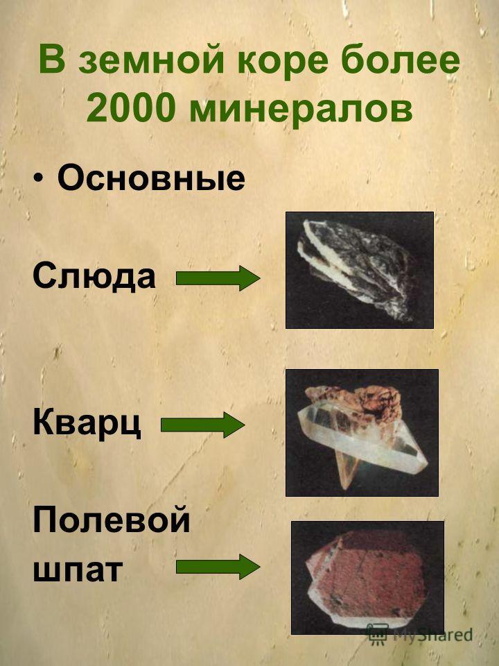 В земной коре более 2000 минералов Основные Слюда Кварц Полевой шпат